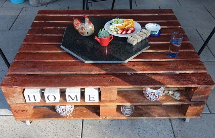 Retro Pallet Coffee Table
